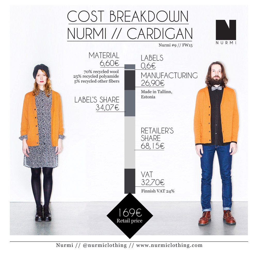 Cost-breakdown-Nurmi-cardigan-nurmiclothing